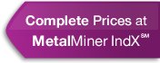 today's metal prices - MetalMiner IndX