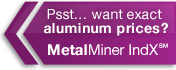 exact aluminum prices on MetalMiner IndX