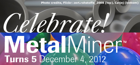 Celebrate MetalMiner's 5th Birthday