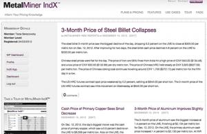 MetalMiner IndX Price Report screenshot