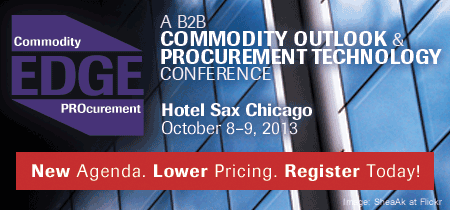 commodity price forecast risk management conference banner