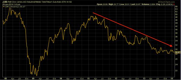 jjm index chart