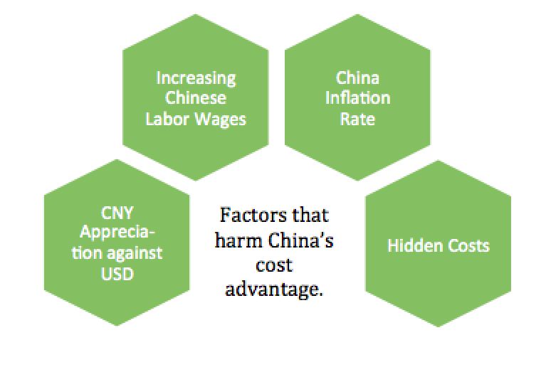 china's crumbling cost advantage for metal castings