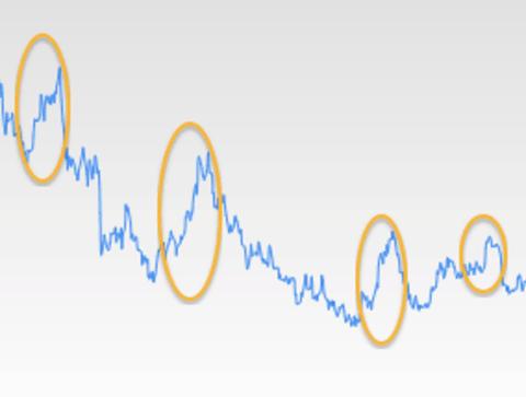 metal-price-peaks